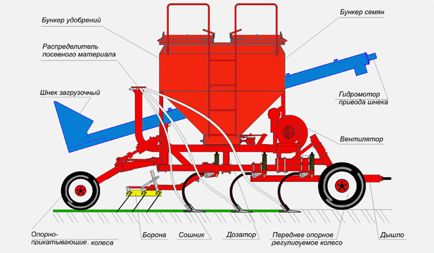 Продажа с/х техники по всей России, доставка, обслуживание.