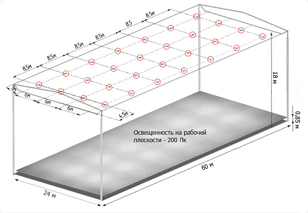 Схема установки светодиодных светильников Geliomaster GSON-180 в производственном помещении